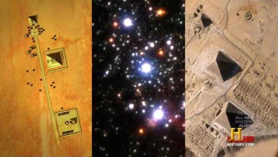 Alineación con cinturón de Orión de Teotihuacan y las pirámides de Gizeh