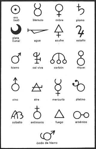 Más símbolos alquímicos