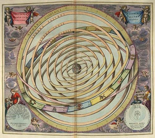 Geocentrismo. La Tierra como centro del universo