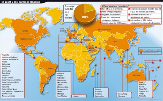 Mapa mundi de los paraísos fiscales
