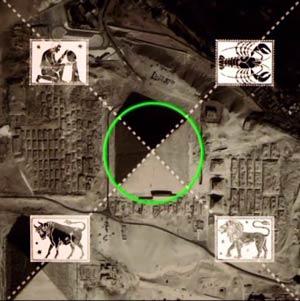 Los ángulos de la Gran Pirámide apuntando a 4 signos del zodíaco