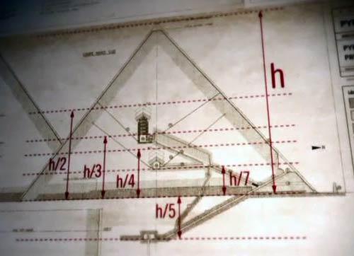 Alturas de las distintas partes de la Gran Pirámide