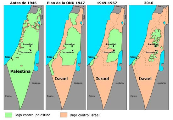 Evolución de la posesión sionista de Palestina